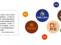 江苏厚食餐饮有限公司响水县城门店热线!7家店铺请惠存