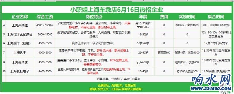 上海多厂招人,更新